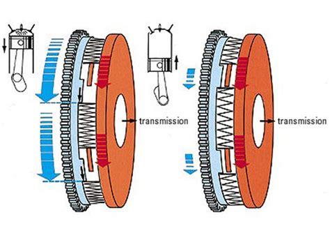 dual mass flywheel diagram murmini mini cooper the dual mass flywheel