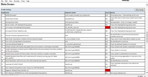 oracle erp blogs 187 archive 187 health check of oracle