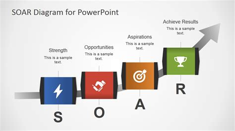 soar analysis template soar diagram template for powerpoint slidemodel