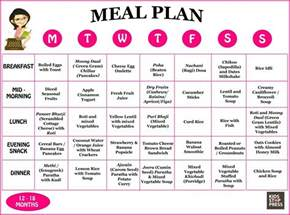 one month food diet plan weight loss vitamins for