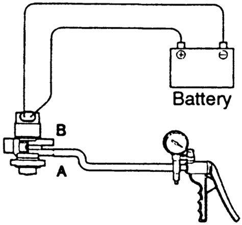 applied petroleum reservoir engineering solution manual 1990 subaru justy free book repair manuals service manual 1990 mitsubishi precis purge valve solenoid installation p0441 evaporative