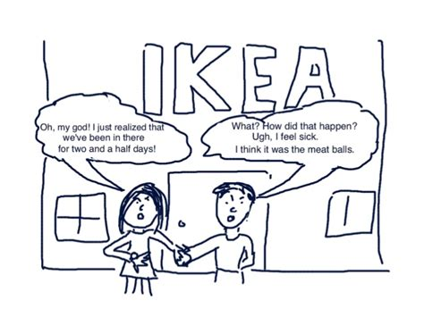 Operation And Supply Management ikea operations and supply management