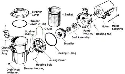 hayward ii wiring diagram hayward power flo ii diagram hayward power flo ii