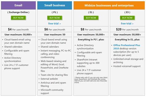 designing pricing plans for subscription based web apps new lower prices for office 365 online services