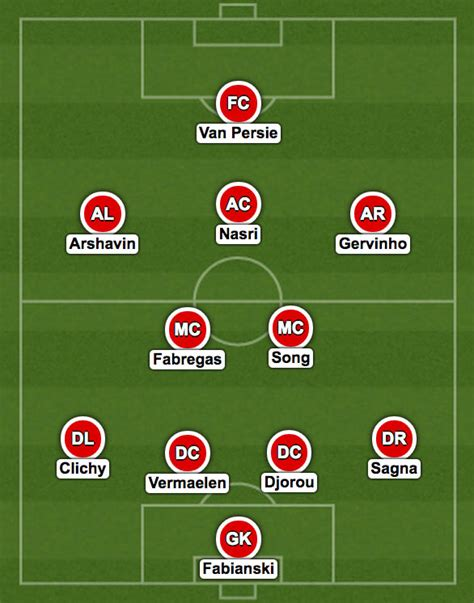 arsenal xi the 11 players arsenal let go and would kill to have back