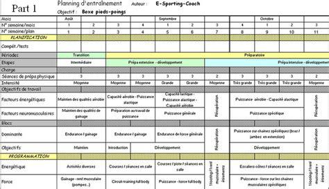 grille d entrainement la pr 233 paration physique en sports de combat de percussion