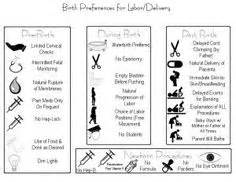 Our Nest My Birth Plan Birth Plan Icons I Ll Use Different Ones Than She Did Pregnancy Visual Birth Plan Template