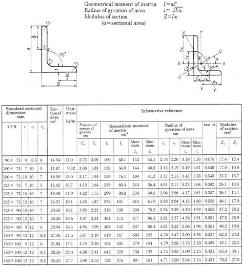 angle section dimensions steel angle dimensions inches pictures to pin on pinterest