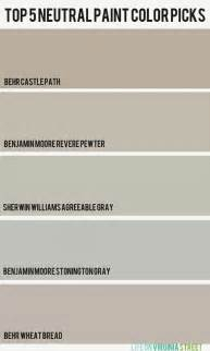 most popular interior paint colors neutral interior design 17 most popular neutral paint colors interior designs
