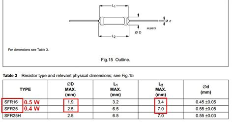 resistor wattage dimensions what is the difference between these resistors electrical engineering stack exchange