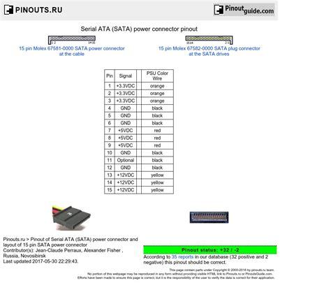 sata pcb layout design guide ide pinouts 10 pin wiring diagrams wiring diagram schemes