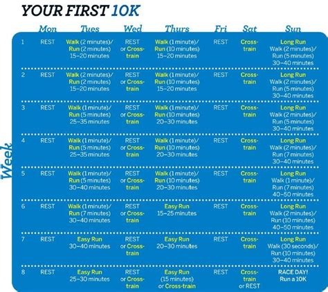 from couch to 10k in 8 weeks 25 best ideas about 10k training plan on pinterest