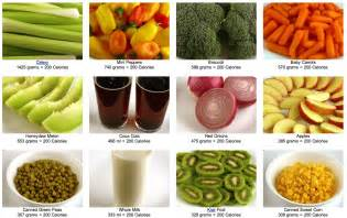 what does 200 calories look like thetop5five
