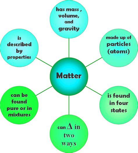 mass matter mass matter www pixshark images galleries with a bite