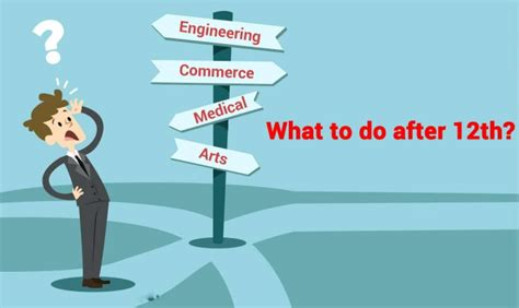 7 Best Careers To Choose by How To Choose Career After 12th At 912 B Icc Building