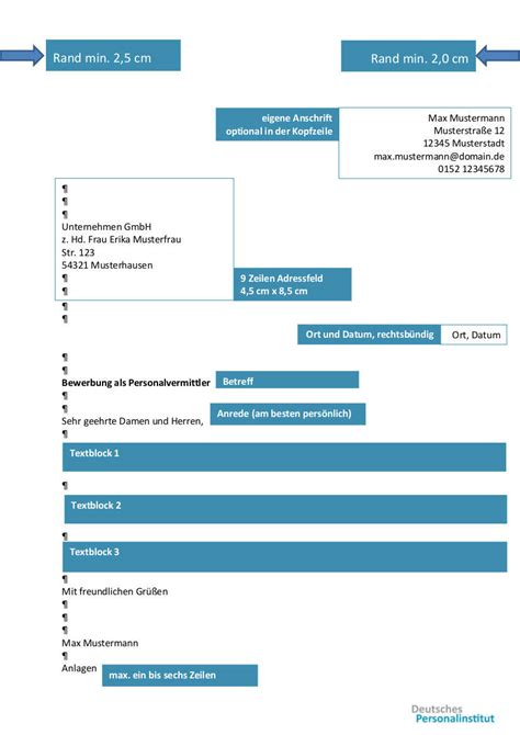 Initiativbewerbung Anschreiben Wie Anfangen wie sollte eine bewerbung aussehen