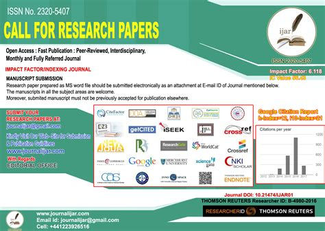 how to write call for papers peer reviewed journals open access journals