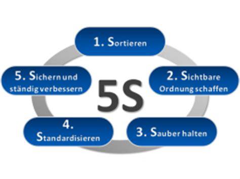 5s methode werkstatt quot 5s quot im b 252 ro raum schaffen f 252 r kreativit 228 t und effiziente