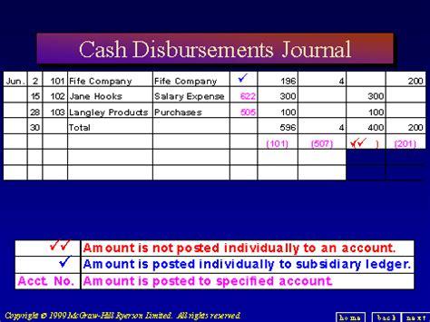 disbursement journal disbursements journal
