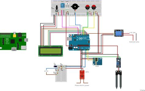 arduino block diagram project eat right diagram elsavadorla