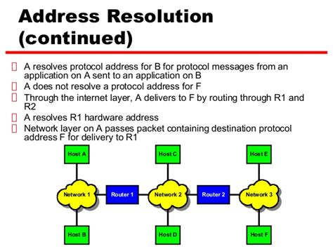 Address Resolution Protocol Address Resolution Protocol