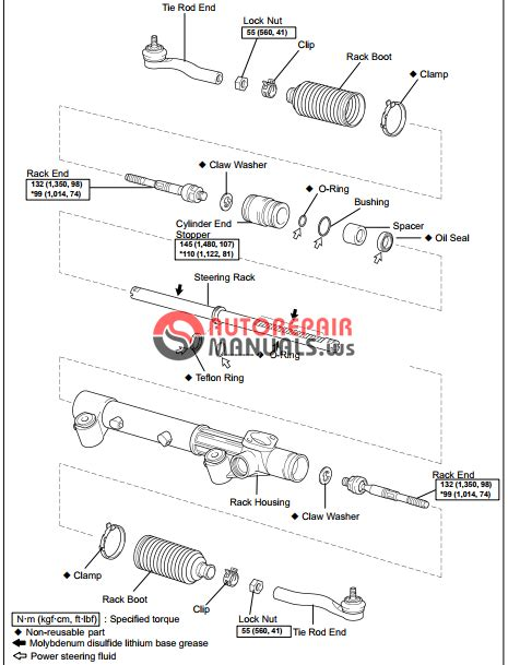free download parts manuals 2007 toyota land cruiser engine control scion tc ignition wiring diagram free download ford falcon ignition wiring diagram wiring