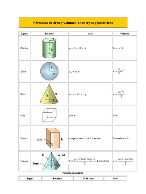 figuras geometricas area y volumen f 243 rmulas de 225 rea y volumen de cuerpos geom 233 tricos