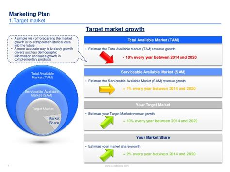 Marketing Plan Template In Powerpoint Marketing Plan Powerpoint Template