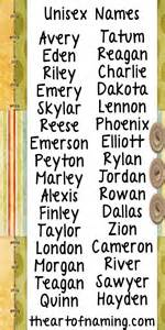 25 best ideas about baby girl names on pinterest girl