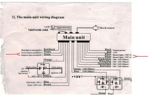 2002 honda accord alarm wiring diagram 38 wiring diagram