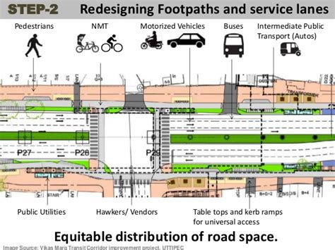 honolulu high capacity transit project urban design implementation and systemic change with uttipec street