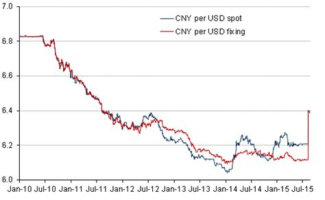 bank of china currency bank of china cny exchange rate