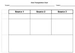 Data Collection Chart Template by Part Ii Appendix F Data Triangulation Charts
