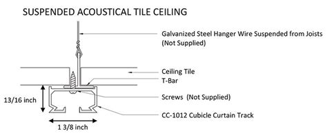 ceiling tile track curtain compliance