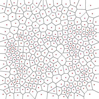 pattern generator grid worlds per minute map generator algorithms polygon map