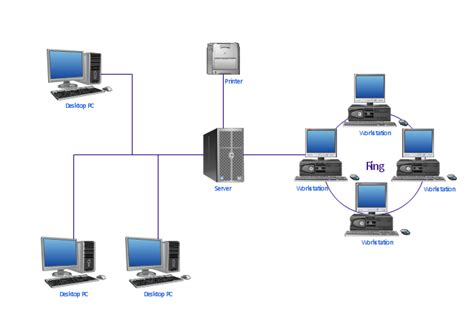 Virtual Furniture Arrangement network printer network diagrams with conceptdraw pro