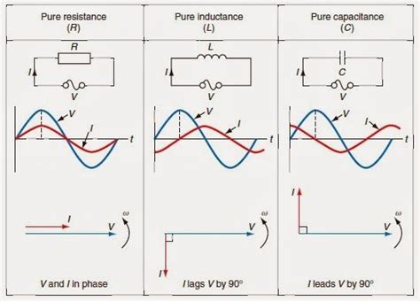 resistive capacitive load 54 best images about engineering resources on bipolar arduino and electronics