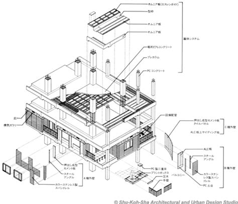 build diagram next21 osaka japan