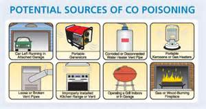 Do Gas Fireplaces Produce Carbon Monoxide by Commercial Carbon Monoxide Section 1228 4 Brighton