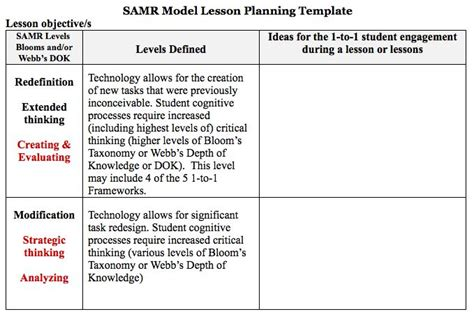 technology lesson plan template 208 best samr tech int models images on