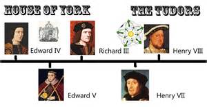 house of york tudors edytowany 1 i want to be a pin up