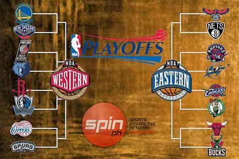 New Of Mba Playoffs by Nba Playoffs 2015 New Calendar Template Site