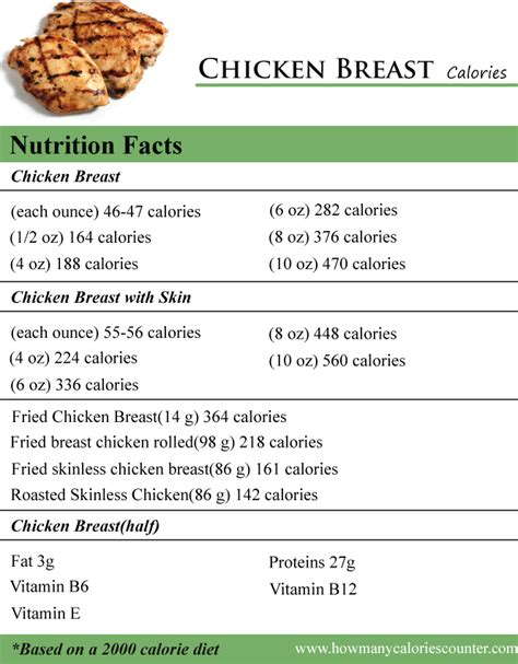protein 6 oz chicken breast how many calories are in a 6 oz grilled chicken breast