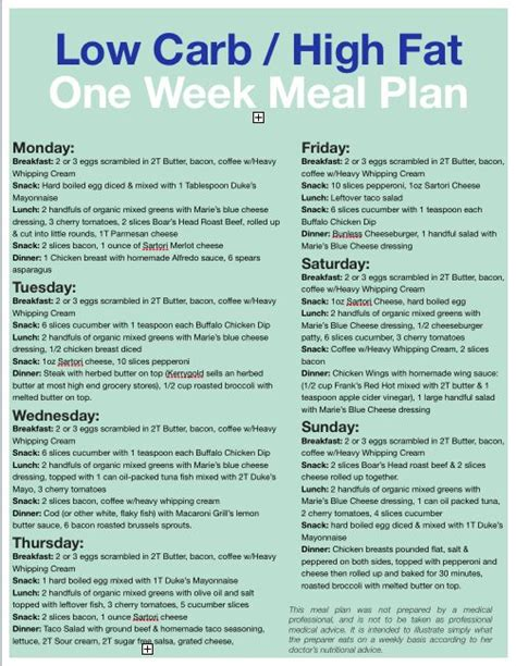 printable diet menu plans free printable one week low carb meal plan bacon a