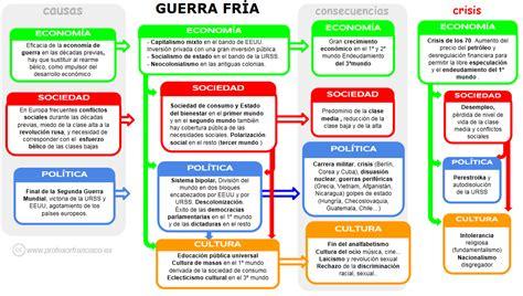 preguntas interesantes sobre la independencia de mexico gh mart 237 nez monta 241 233 s algunos esquemas sobre la guerra fr 205 a