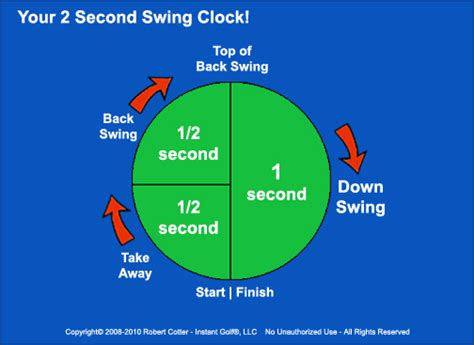 timing in golf swing how to master your golf swing