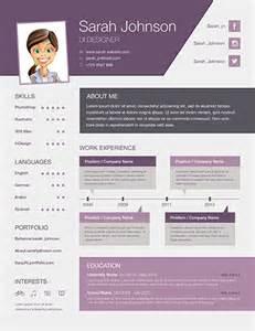 Curriculum Vitae Tips by Cv Voorbeeld 1 P S