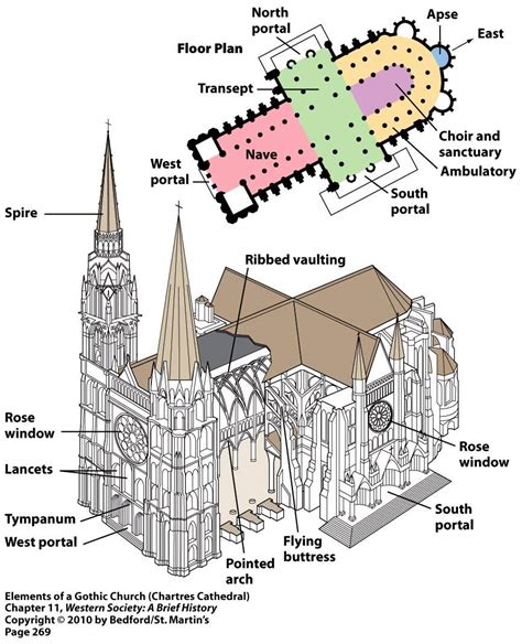 parts of a cathedral floor plan 1000 images about องค ประกอบของgothic on pinterest