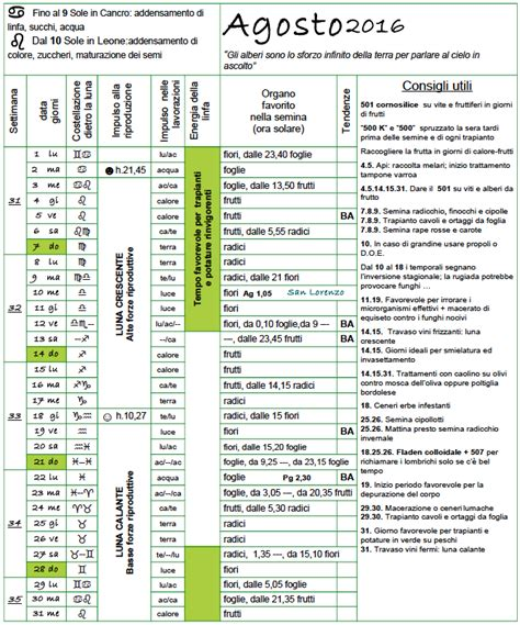 calendario biodinamico 2015 scarica il calendario biodinamico di agosto