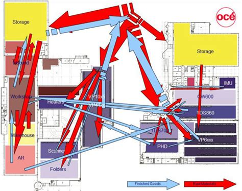 lean warehouse layout exles lean manufacturing the durable lean transformation of oc 233